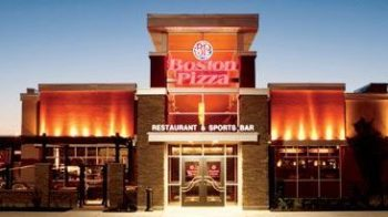 TellBostonPizza Survey